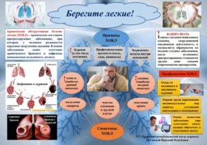 День борьбы с хронической обструктивной болезнью легких (ХОБЛ)